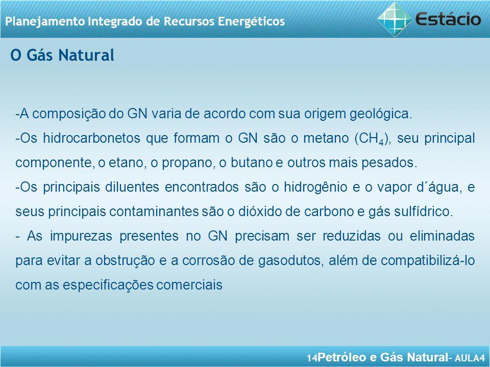 O Gás Natural A composição do GN varia de acordo com sua origem geológica.