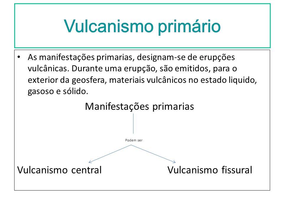 Vulcanismo primário Manifestações primarias Podem ser
