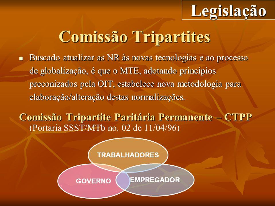 Legislação Comissão Tripartites