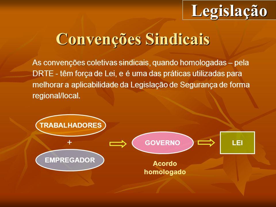 Legislação Convenções Sindicais