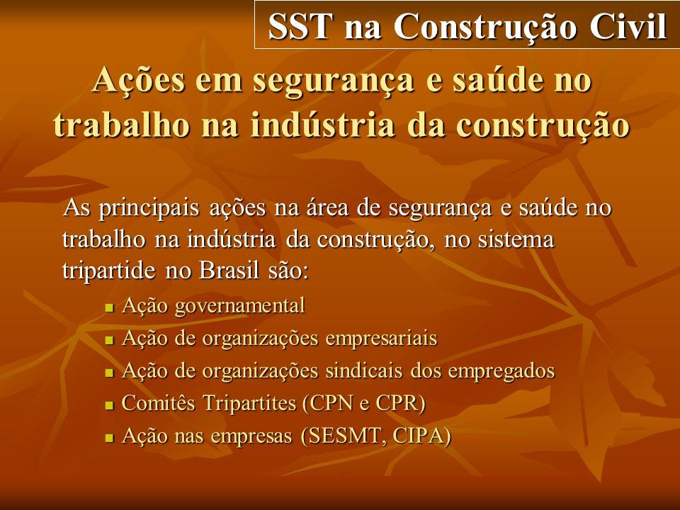 Ações em segurança e saúde no trabalho na indústria da construção