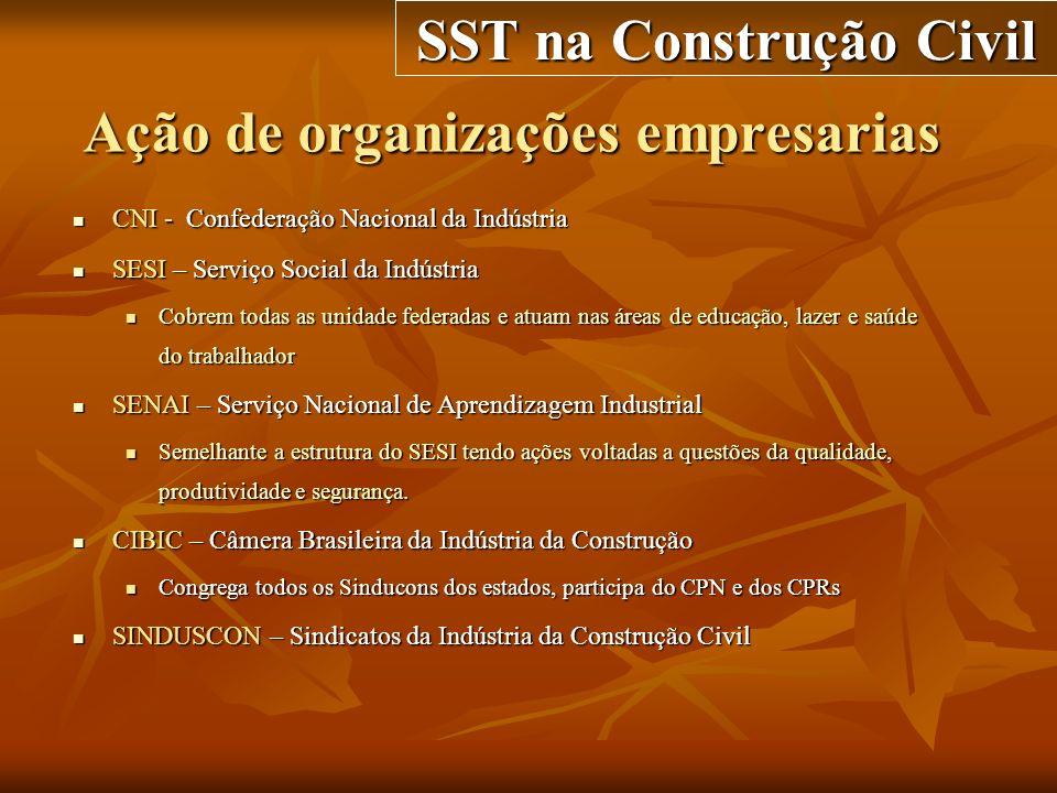 Ação de organizações empresarias