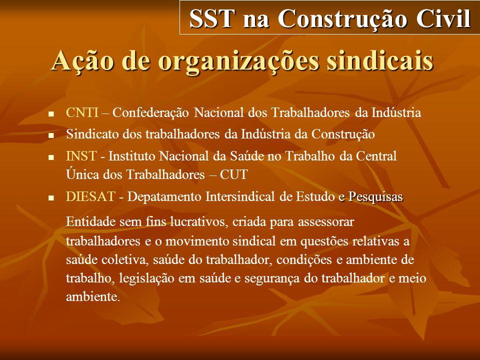 Ação de organizações sindicais