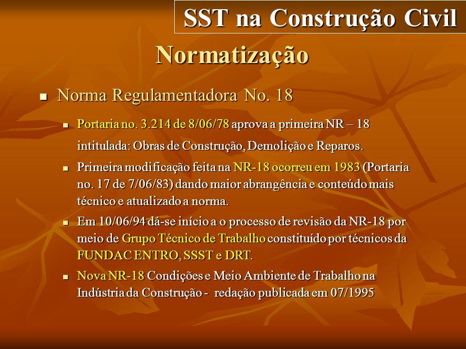 SST na Construção Civil