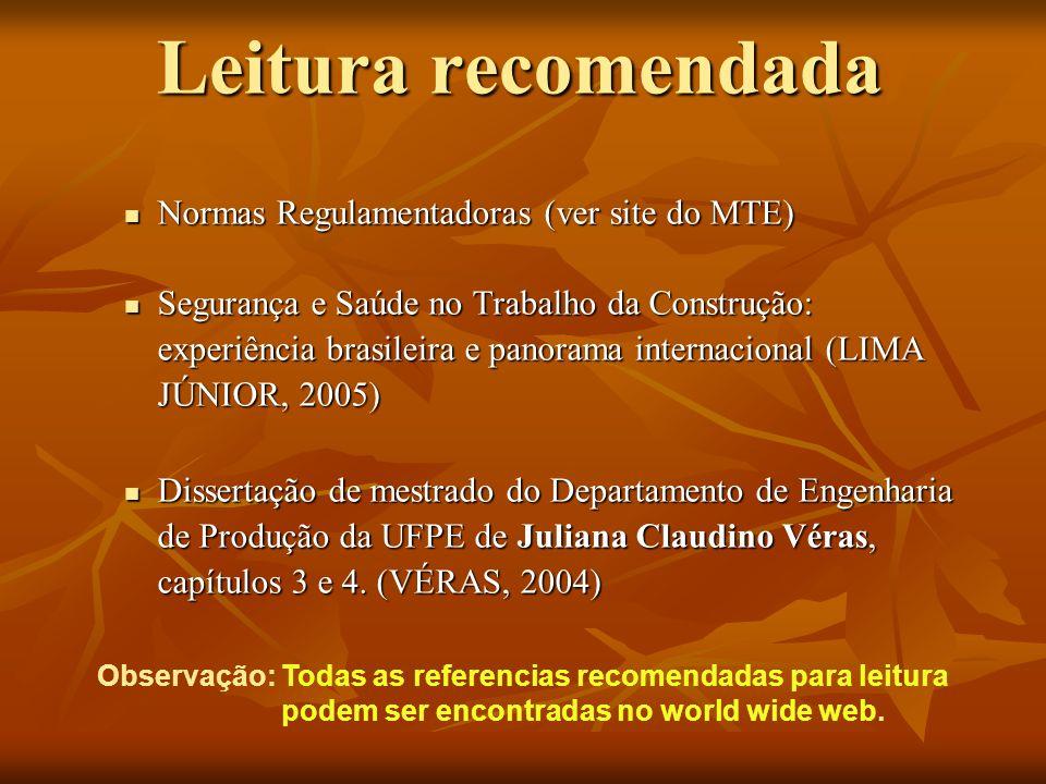 Leitura recomendada Normas Regulamentadoras (ver site do MTE)