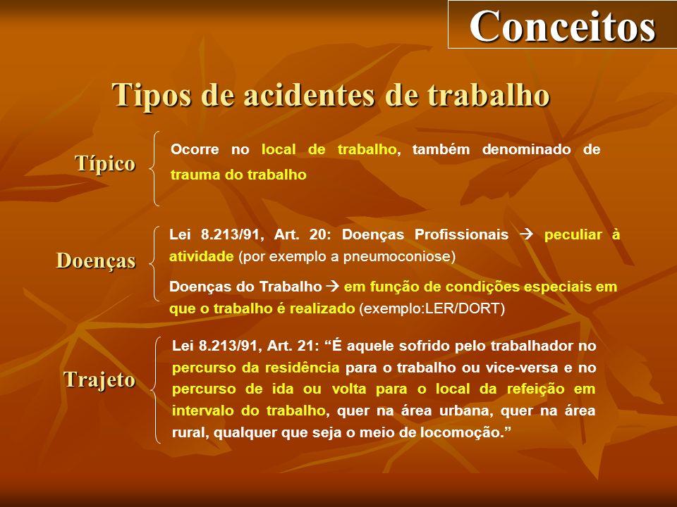 Tipos de acidentes de trabalho