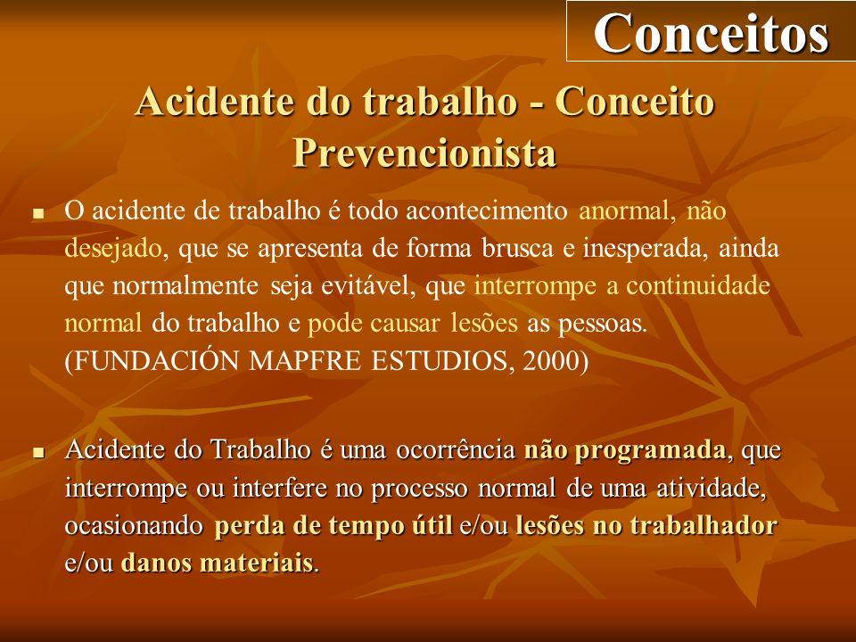 Acidente do trabalho - Conceito Prevencionista