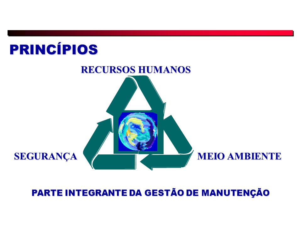 PARTE INTEGRANTE DA GESTÃO DE MANUTENÇÃO
