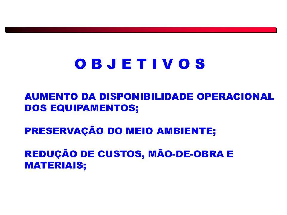 O B J E T I V O S AUMENTO DA DISPONIBILIDADE OPERACIONAL DOS EQUIPAMENTOS; PRESERVAÇÃO DO MEIO AMBIENTE;