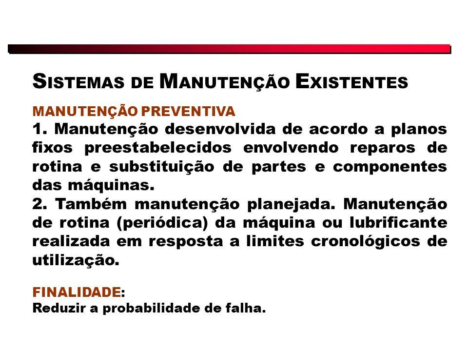 SISTEMAS DE MANUTENÇÃO EXISTENTES