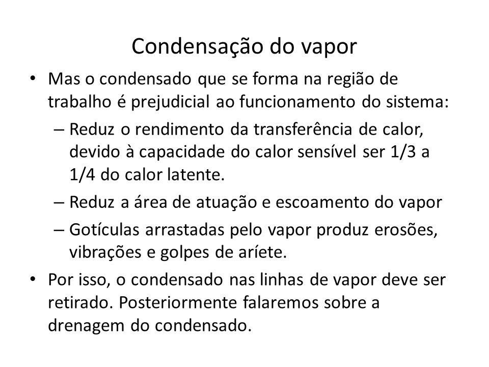 Condensação do vapor Mas o condensado que se forma na região de trabalho é prejudicial ao funcionamento do sistema: