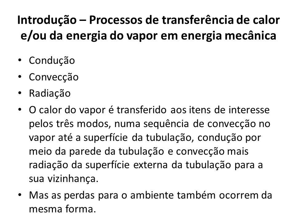 Introdução – Processos de transferência de calor e/ou da energia do vapor em energia mecânica