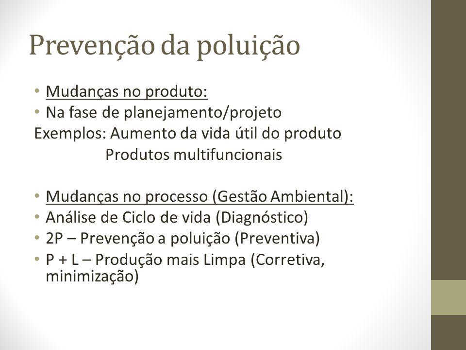Prevenção da poluição Mudanças no produto: