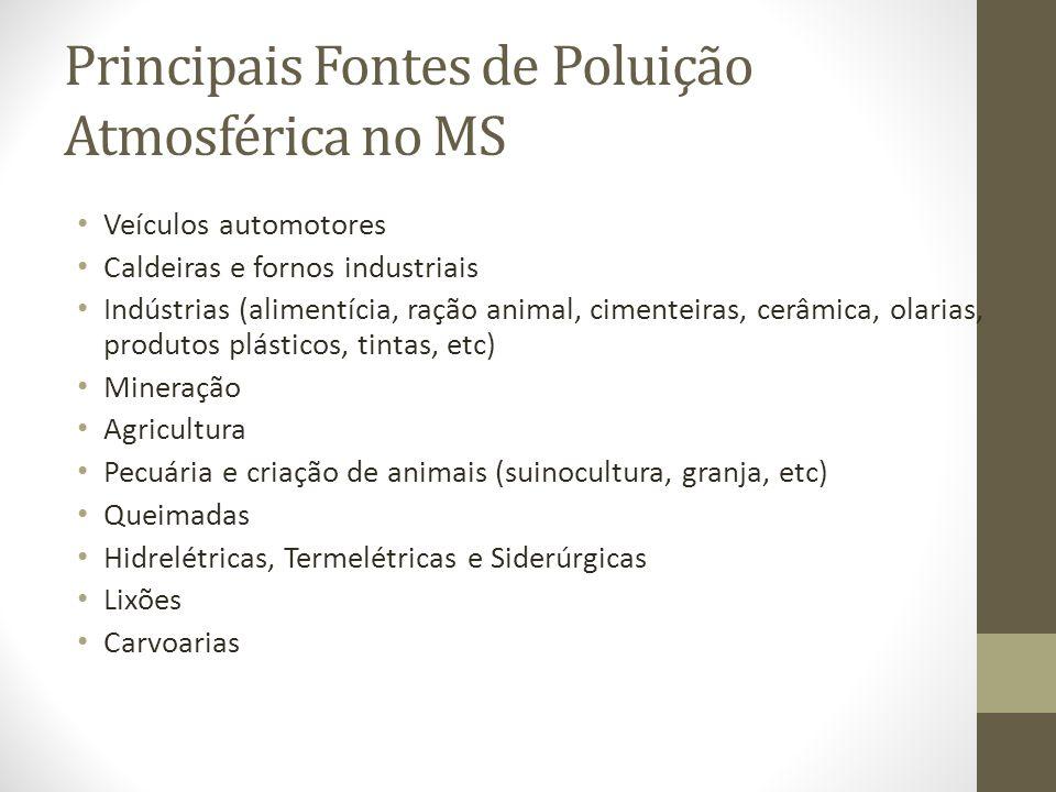 Principais Fontes de Poluição Atmosférica no MS