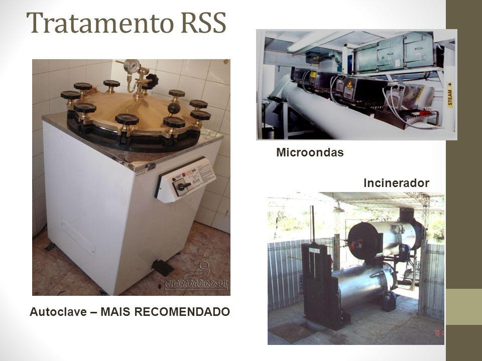 Tratamento RSS Microondas Incinerador Autoclave – MAIS RECOMENDADO