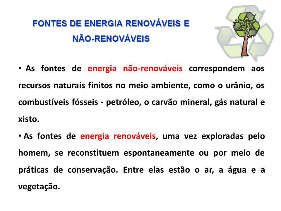 FONTES DE ENERGIA RENOVÁVEIS E NÃO-RENOVÁVEIS