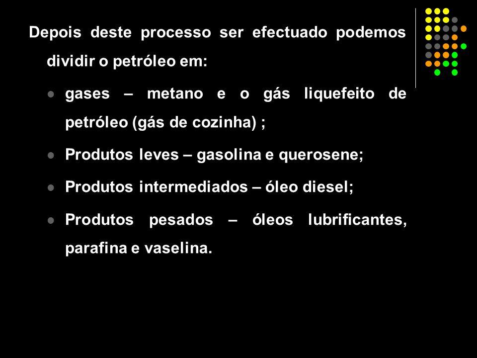 Depois deste processo ser efectuado podemos dividir o petróleo em: