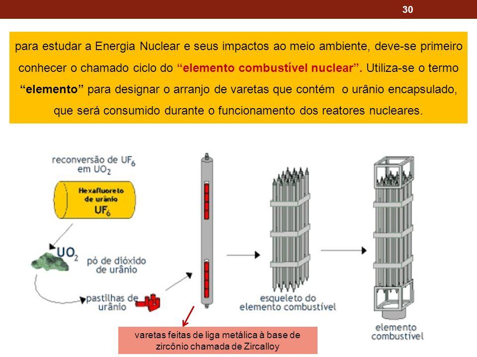 para estudar a Energia Nuclear e seus impactos ao meio ambiente, deve-se primeiro conhecer o chamado ciclo do elemento combustível nuclear . Utiliza-se o termo elemento para designar o arranjo de varetas que contém o urânio encapsulado, que será consumido durante o funcionamento dos reatores nucleares.