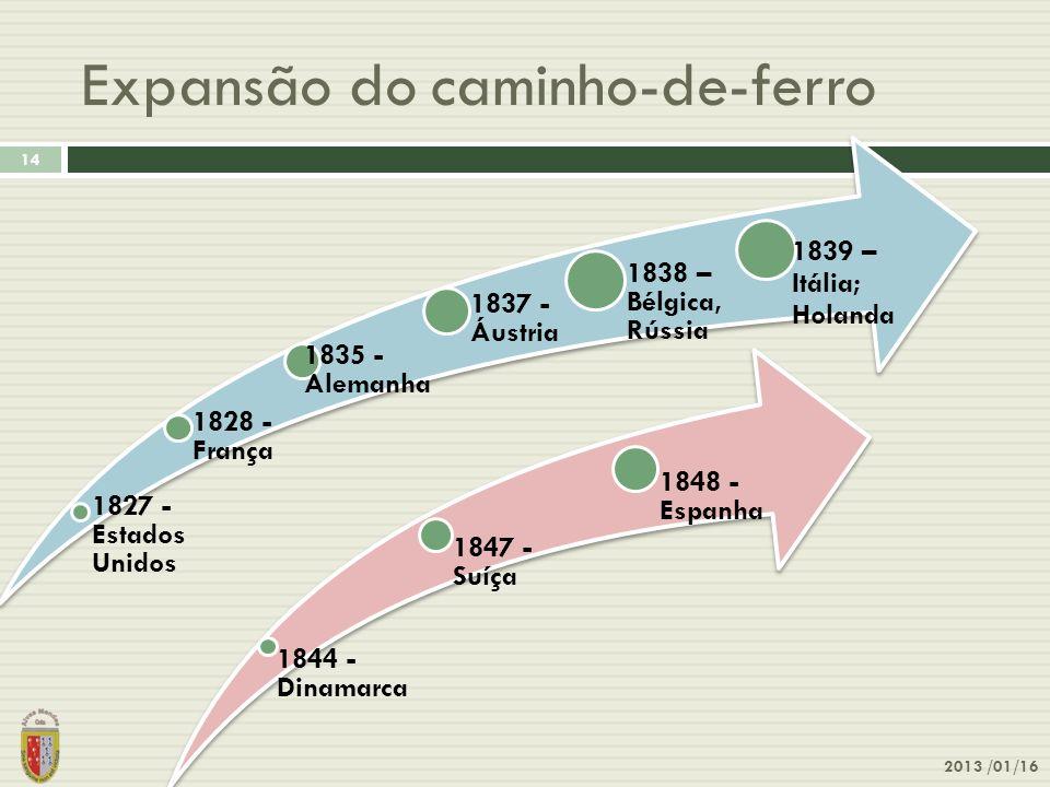Expansão do caminho-de-ferro