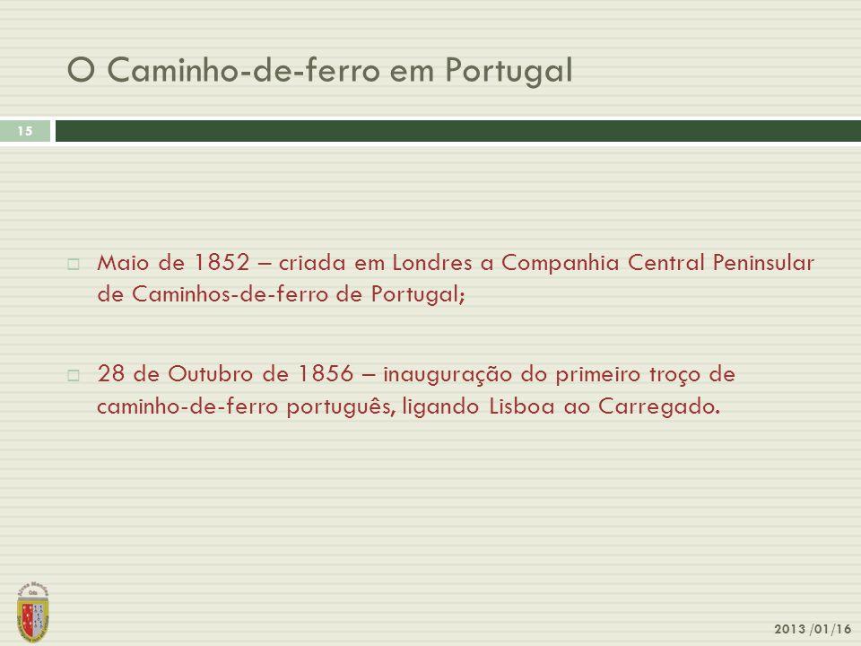 O Caminho-de-ferro em Portugal