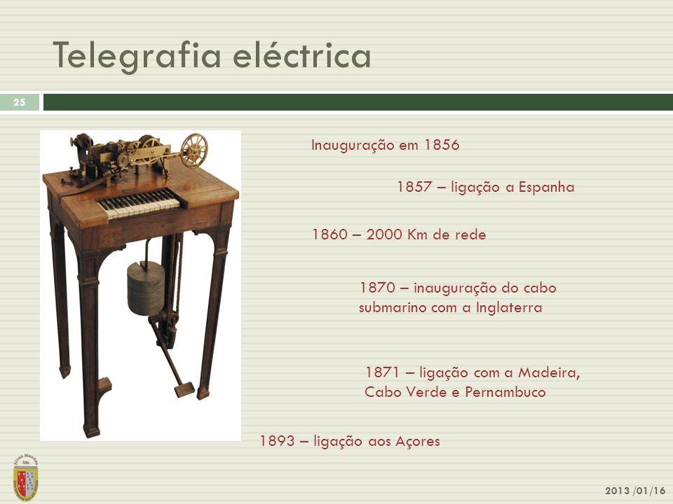 Telegrafia eléctrica Inauguração em 1856 1857 – ligação a Espanha