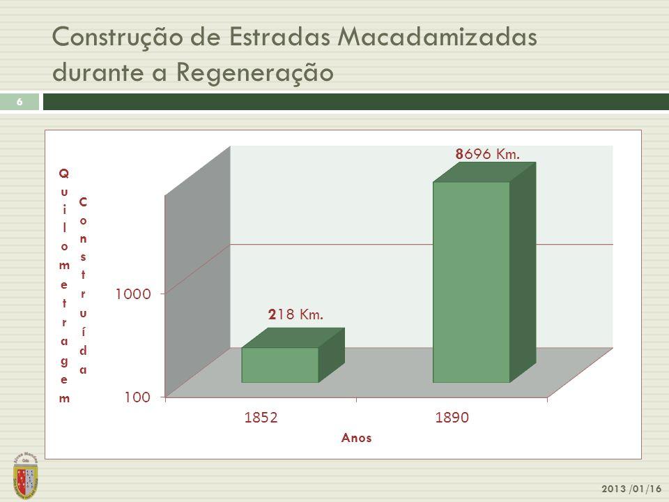 Construção de Estradas Macadamizadas durante a Regeneração