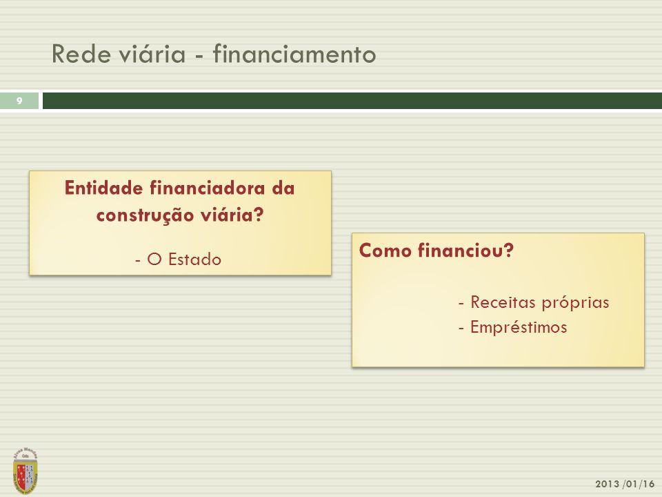 Rede viária - financiamento