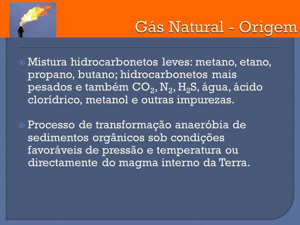 Gás Natural - Origem