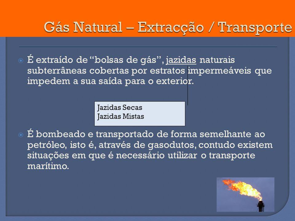 Gás Natural – Extracção / Transporte