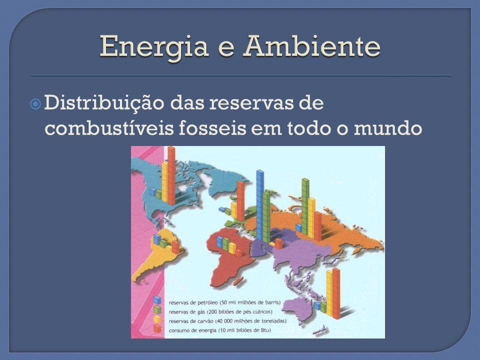 Energia e Ambiente Distribuição das reservas de combustíveis fosseis em todo o mundo.