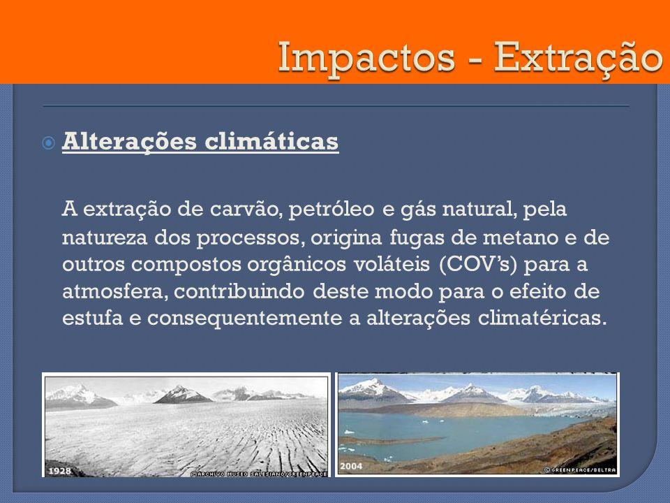 Impactos - Extração Alterações climáticas.