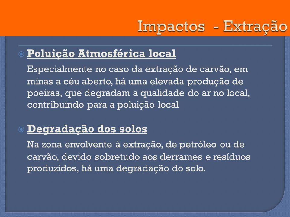 Impactos - Extração Poluição Atmosférica local.