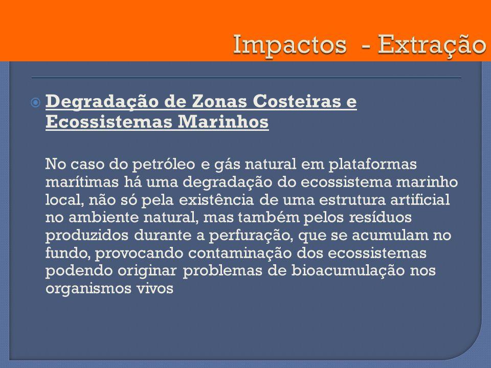 Impactos - Extração Degradação de Zonas Costeiras e Ecossistemas Marinhos.