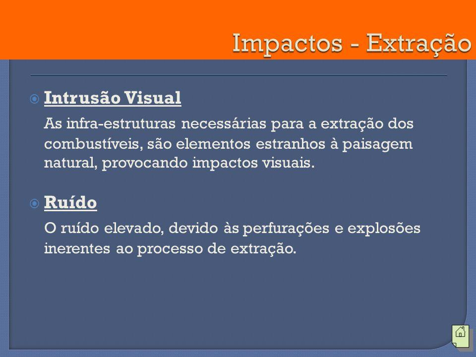 Impactos - Extração Intrusão Visual.
