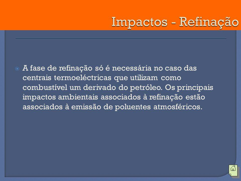 Impactos - Refinação