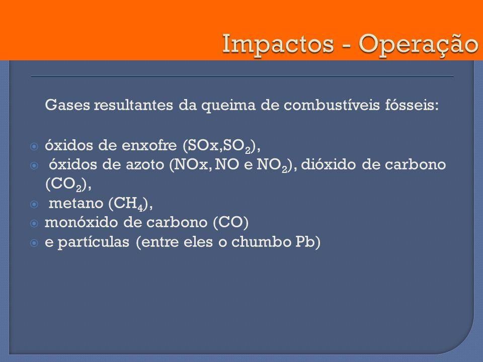 Impactos - Operação Gases resultantes da queima de combustíveis fósseis: óxidos de enxofre (SOx,SO2),