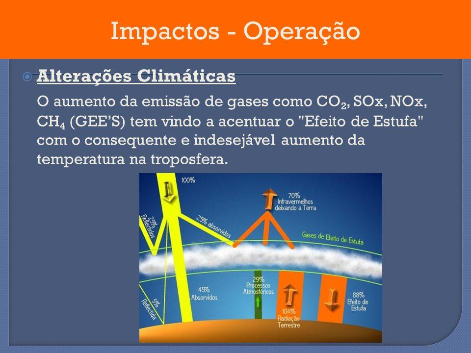 Impactos - Operação Alterações Climáticas.