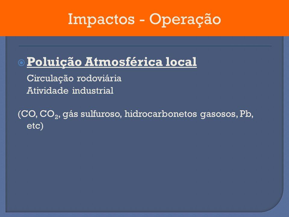 Impactos - Operação Poluição Atmosférica local Circulação rodoviária