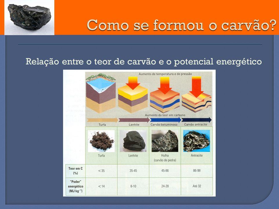 Como se formou o carvão Relação entre o teor de carvão e o potencial energético
