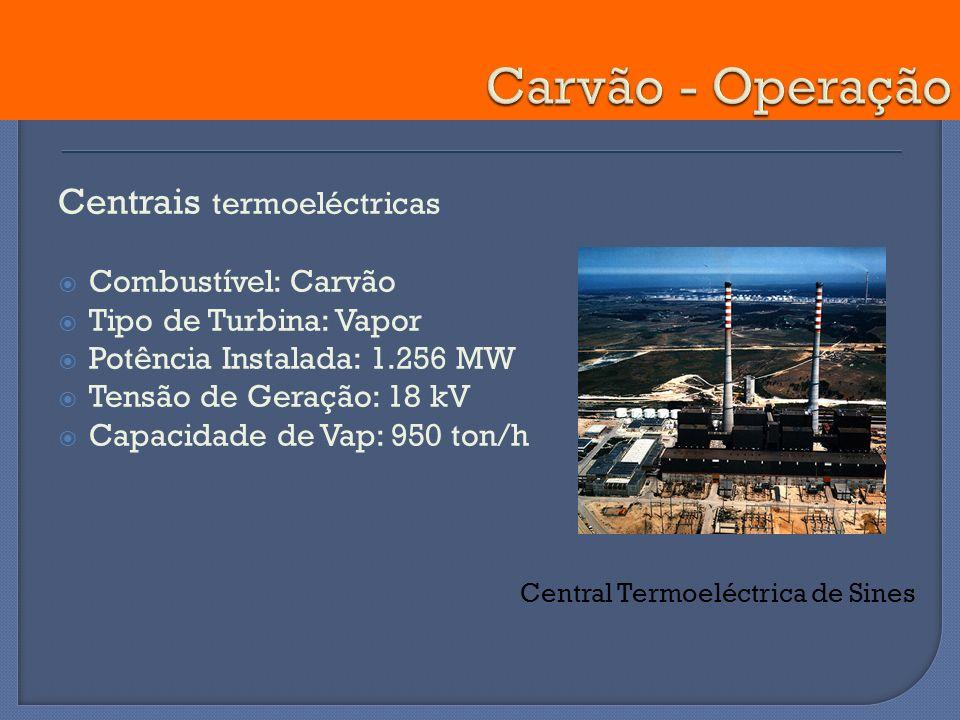 Carvão - Operação Centrais termoeléctricas Combustível: Carvão