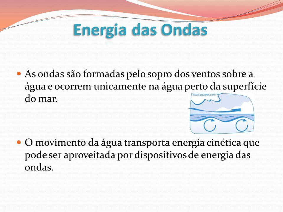 Energia das Ondas As ondas são formadas pelo sopro dos ventos sobre a água e ocorrem unicamente na água perto da superfície do mar.