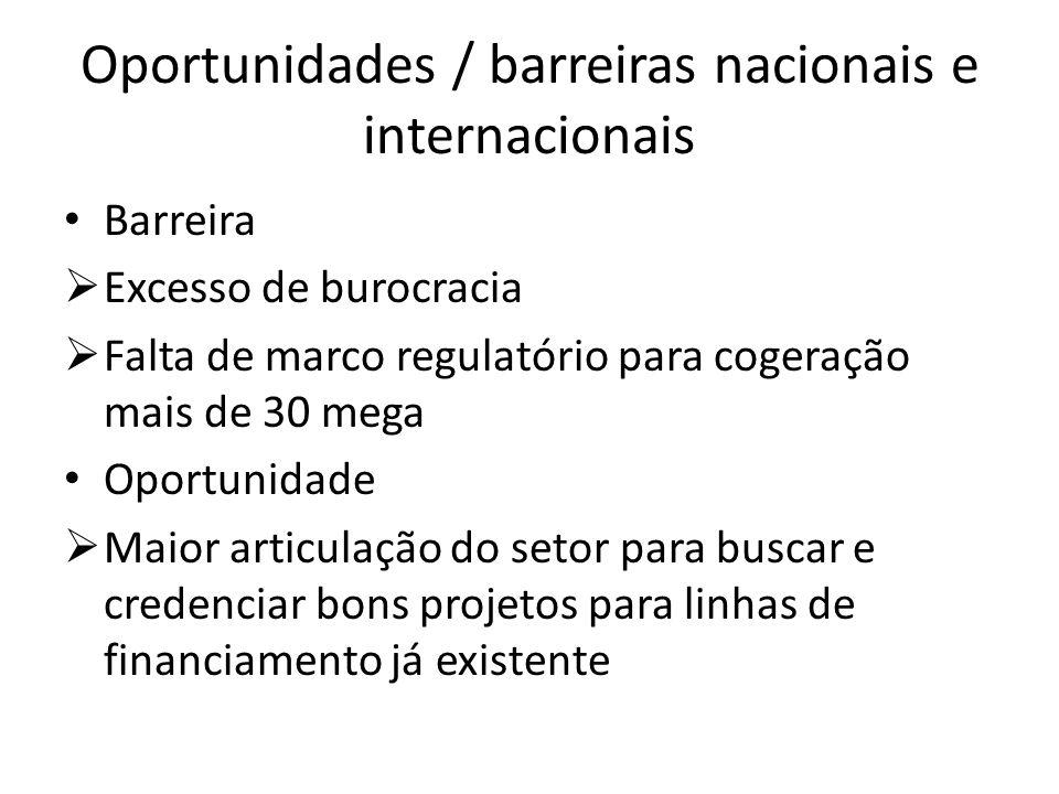 Oportunidades / barreiras nacionais e internacionais