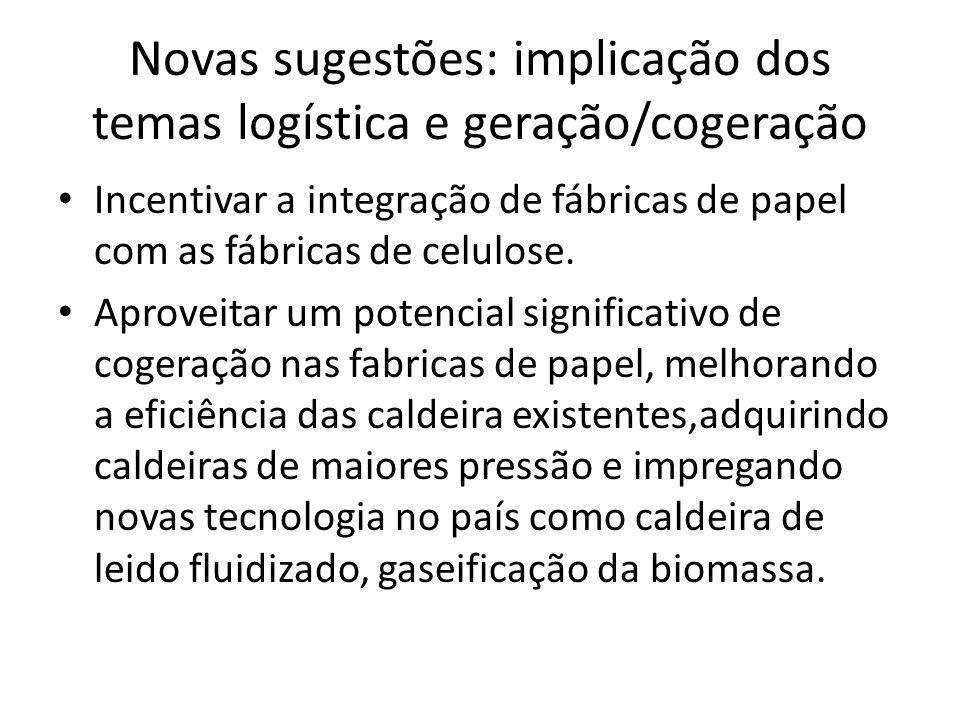 Novas sugestões: implicação dos temas logística e geração/cogeração