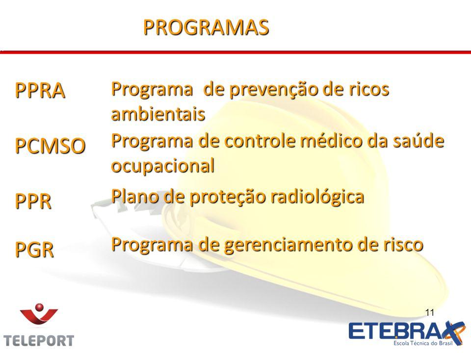 PROGRAMAS PPRA PCMSO PPR PGR Programa de prevenção de ricos ambientais