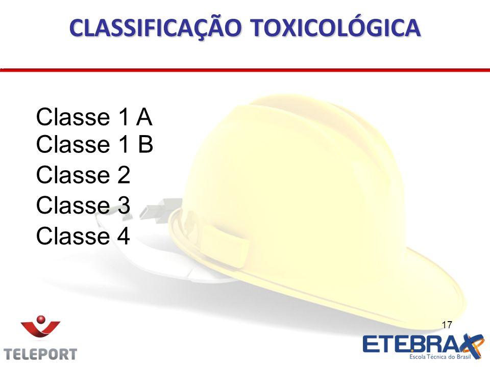 CLASSIFICAÇÃO TOXICOLÓGICA