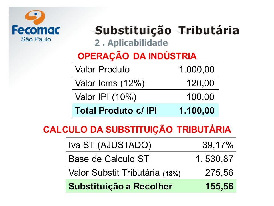 CALCULO DA SUBSTITUIÇÃO TRIBUTÁRIA
