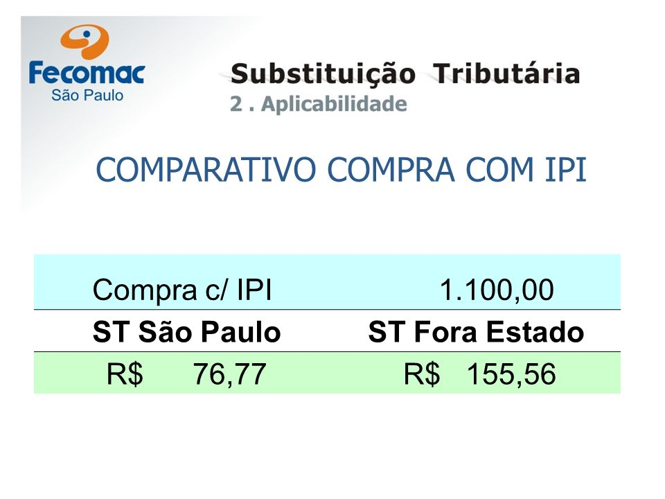 COMPARATIVO COMPRA COM IPI