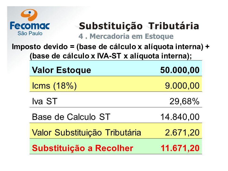 Valor Substituição Tributária 2.671,20 Substituição a Recolher