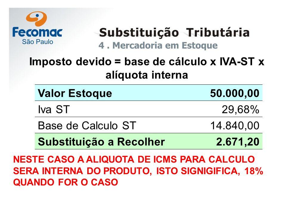 Imposto devido = base de cálculo x IVA-ST x alíquota interna