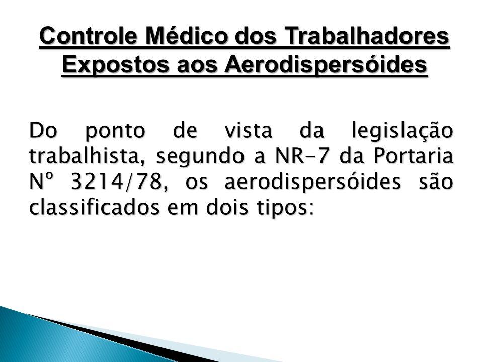 Controle Médico dos Trabalhadores Expostos aos Aerodispersóides